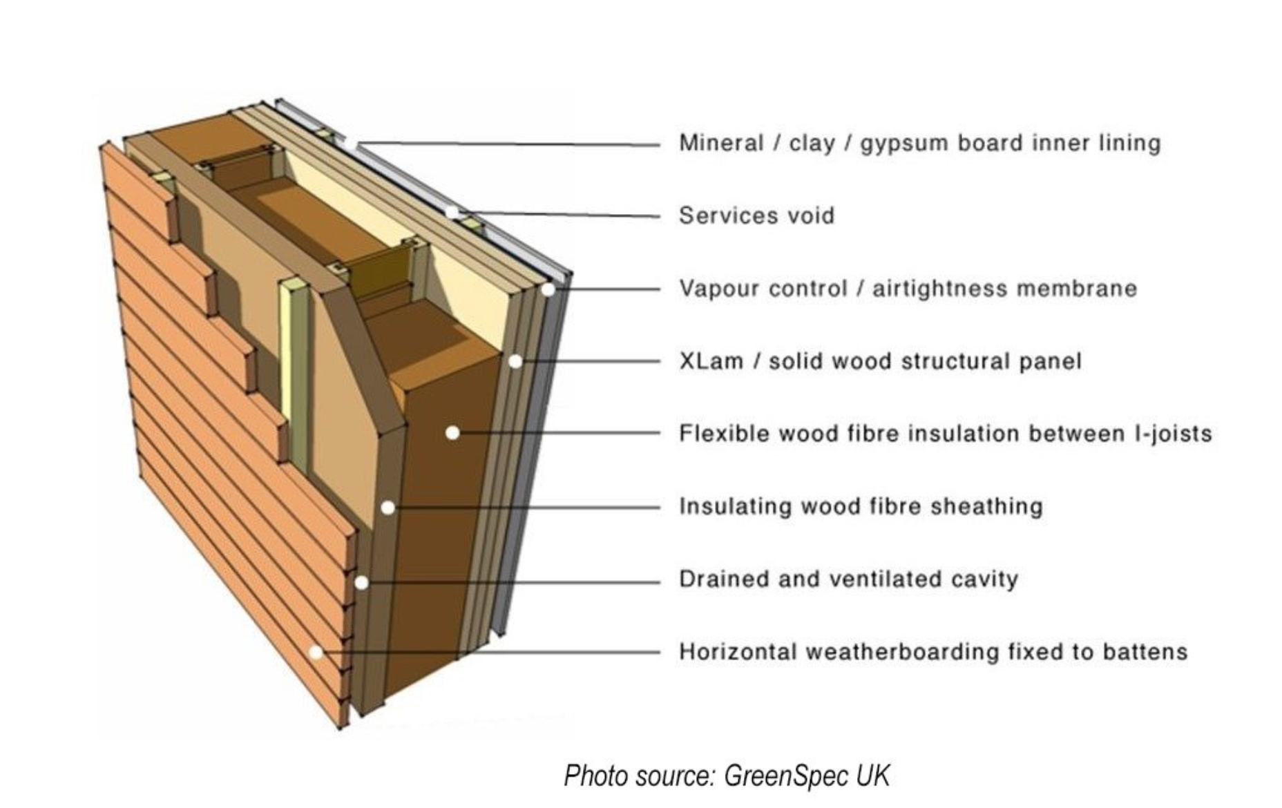 External Solid Wall Insulation System - Innovhousing